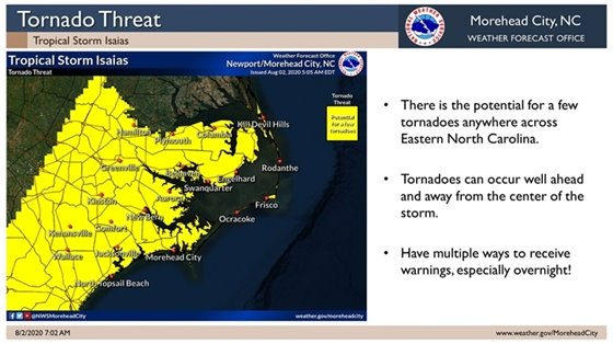 Threat for Tornadoes