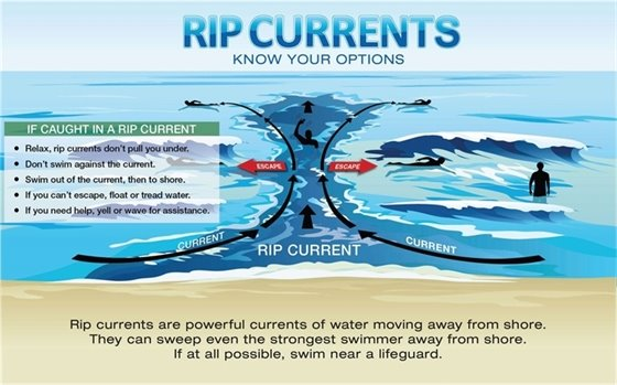 Impacts from storms like Isaias may not yet be visible, but rip currents can appear well before other hazards such as wind and rain. Just be sure you know what to do if you get caught in the grip of a rip. For more information, visit lovethebeachrespecttheocean.com.