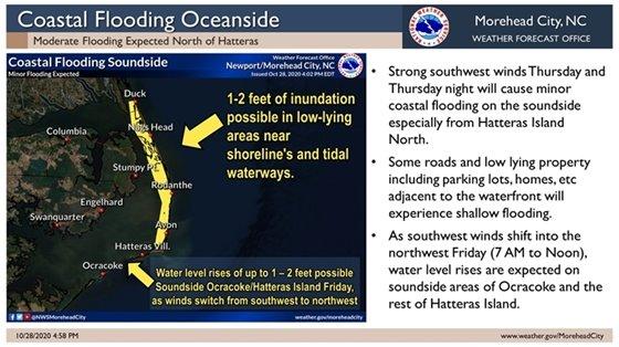 Coastal Flooding Possible Thursday, October 29, 2020