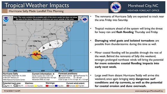 Tropical Weather Impacts to Nags Head, NC September 16, 2020 7:16 AM
