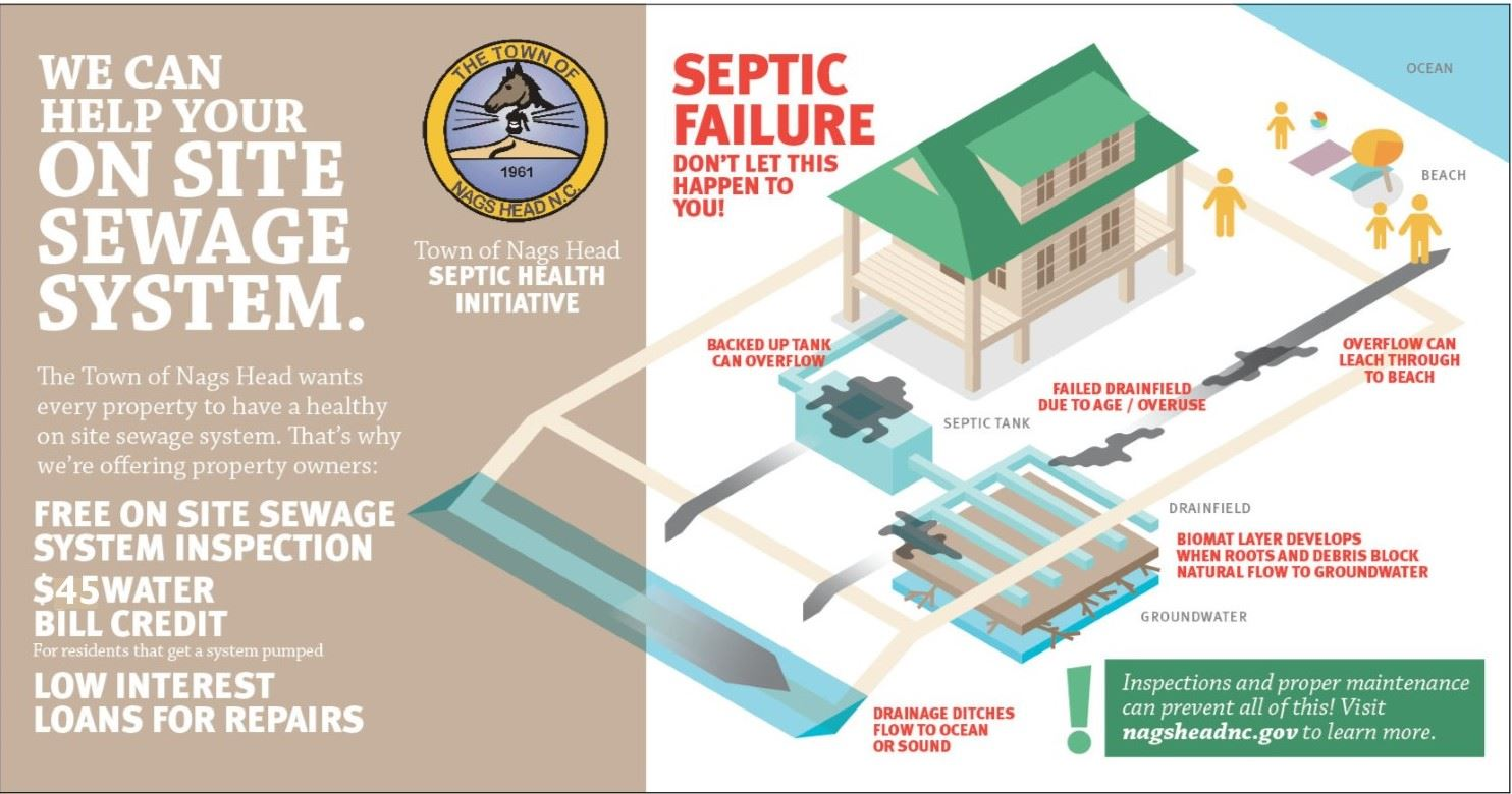 septic flyer with updated water credit, 6.17.20