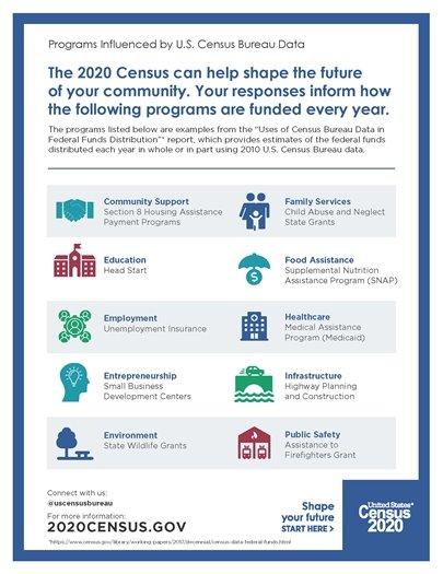 Participate in the 2020 Census.