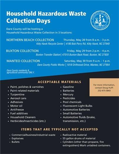 Household Hazardous Waste Collection Days