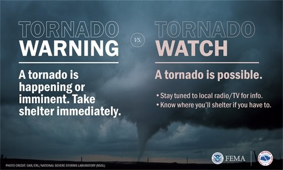 Tornado WATCH = stay alert, be ready to shelter and Tornado WARNING = take shelter immediately in a safe place  Learn more: ready.gov/tornadoes