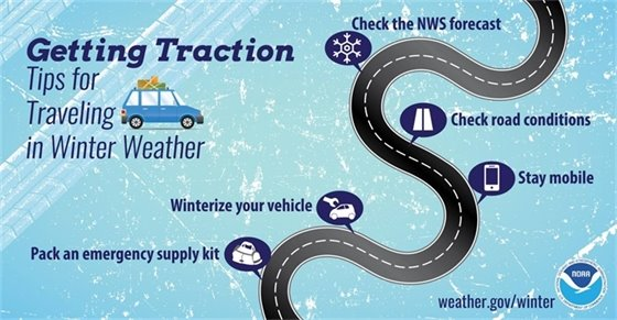 Tips for Traveling in Winter Weather