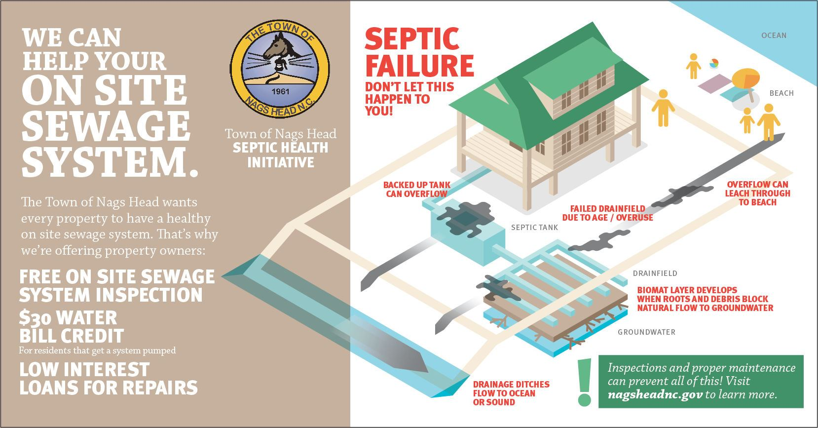 Septic Flyer 2018_1_Page_1